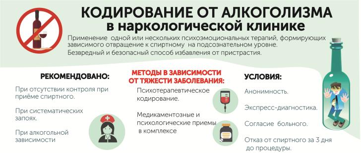 кодировка в наркологической клинике города Симферополь