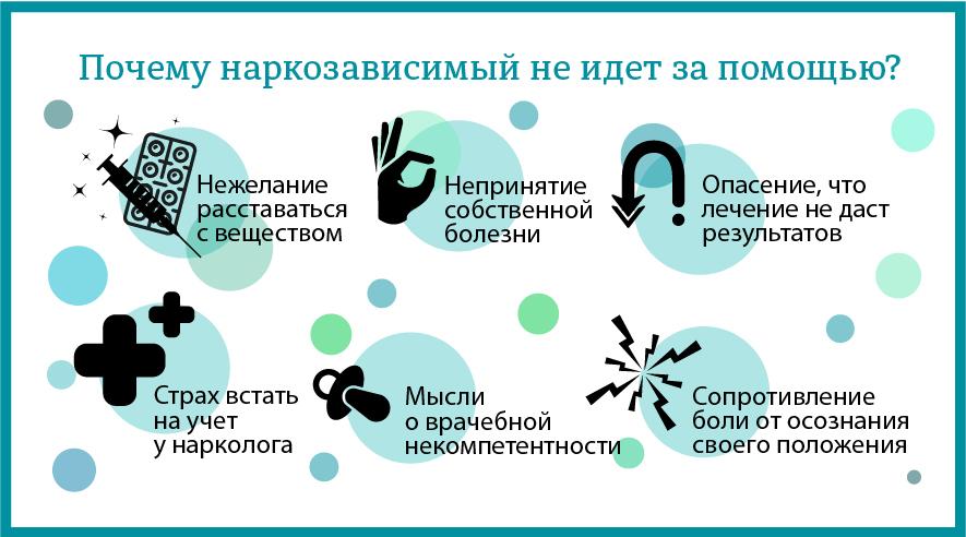 вылечить наркозависимость в Севастополе
